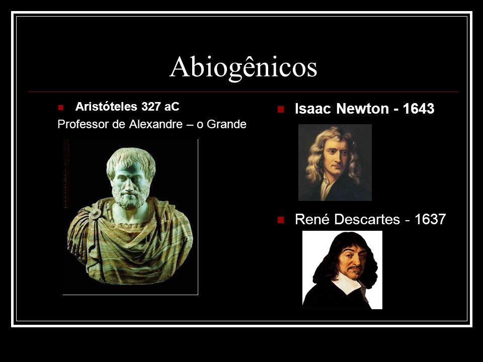 Abiogênicos Isaac Newton - 1643 René Descartes - 1637