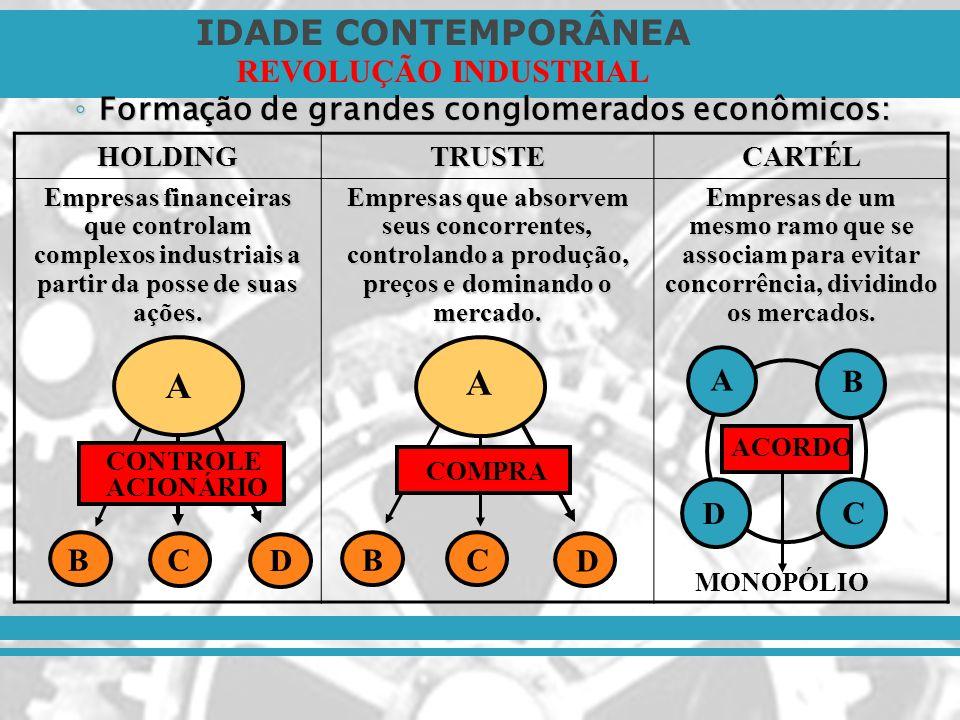 A A Formação de grandes conglomerados econômicos: A B D C B C D B C D