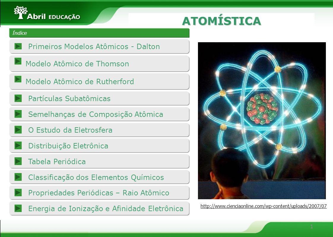 ATOMÍSTICA Primeiros Modelos Atômicos - Dalton