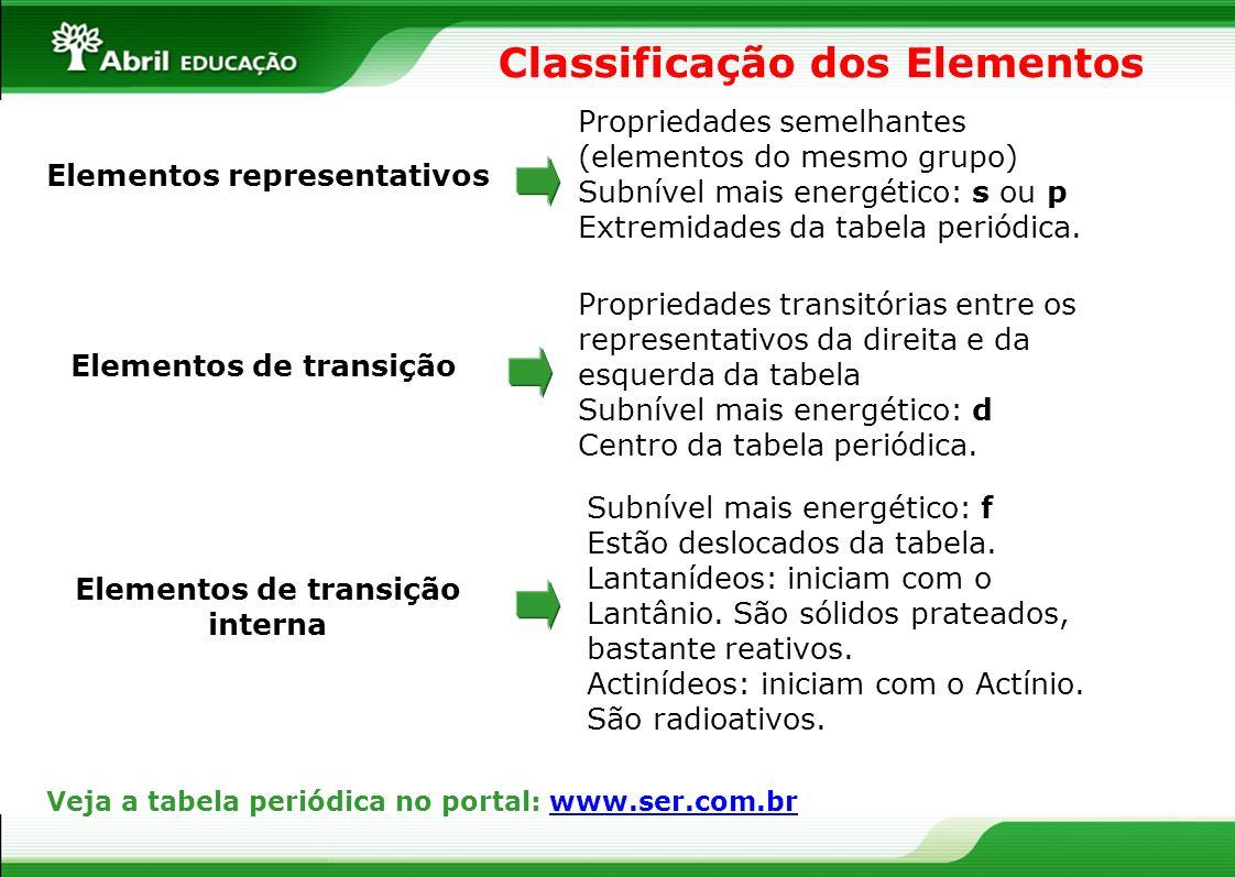 Classificação dos Elementos Elementos de transição interna