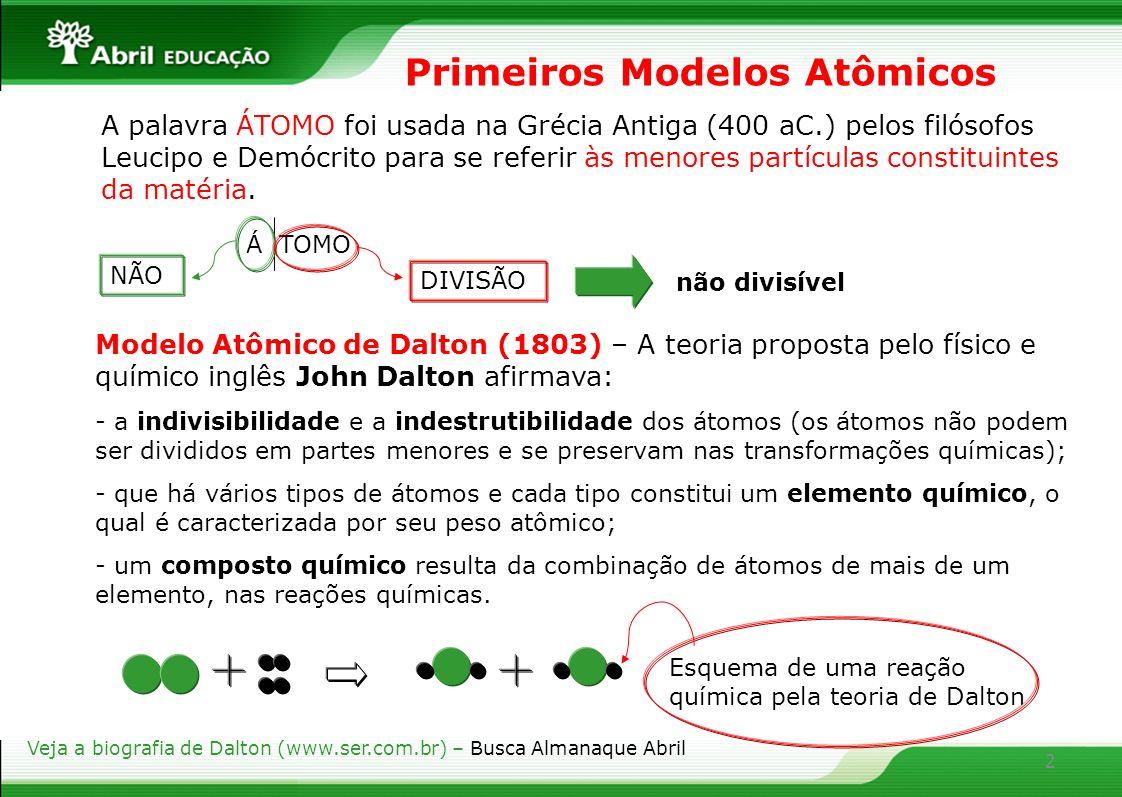 Primeiros Modelos Atômicos