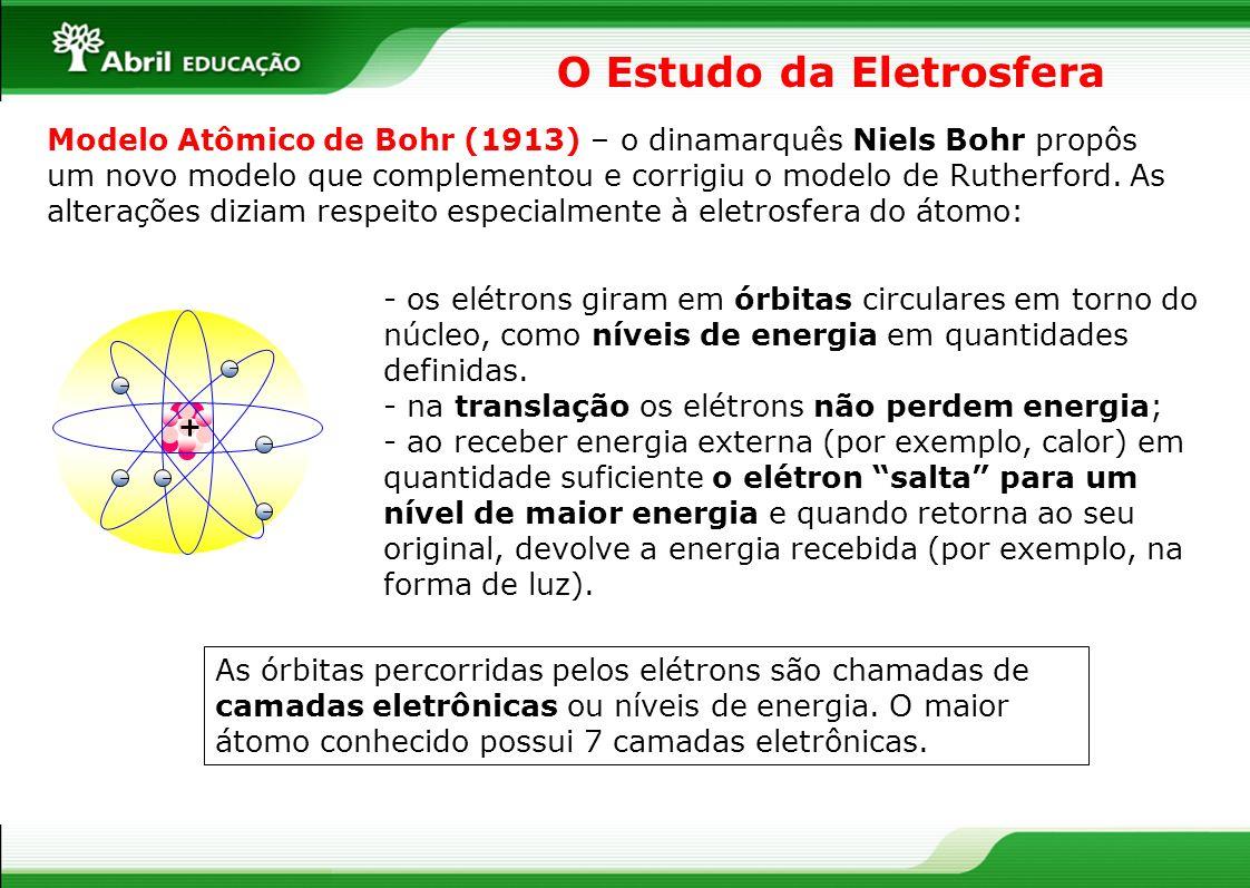 O Estudo da Eletrosfera