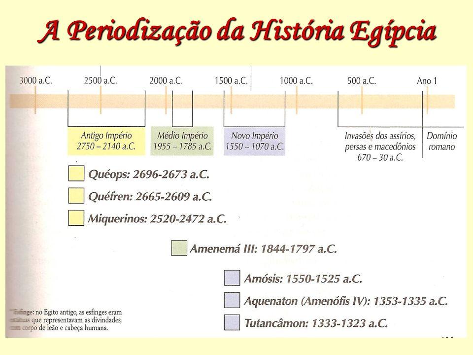 A Periodização da História Egípcia
