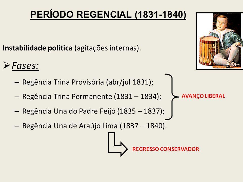 Fases: PERÍODO REGENCIAL (1831-1840)