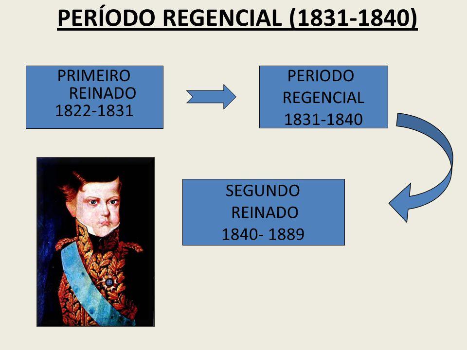 PERÍODO REGENCIAL (1831-1840) PERIODO PRIMEIRO REINADO REGENCIAL