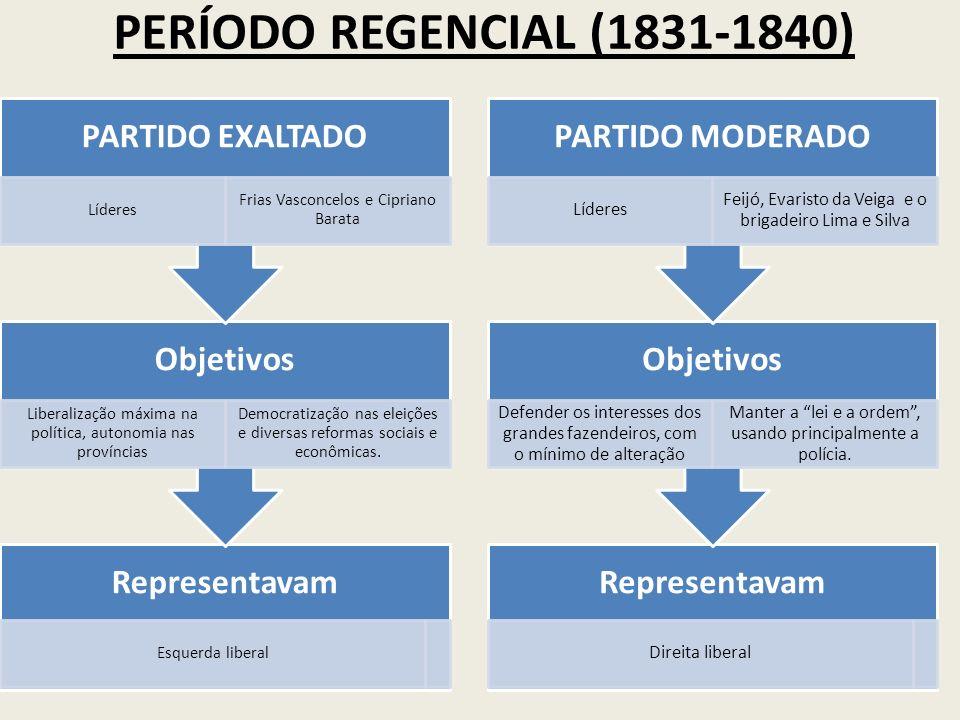 PERÍODO REGENCIAL (1831-1840) PARTIDO EXALTADO Líderes