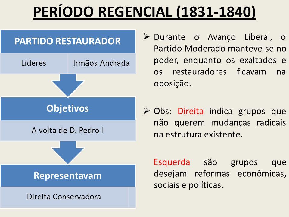 PERÍODO REGENCIAL (1831-1840) PARTIDO EXALTADO