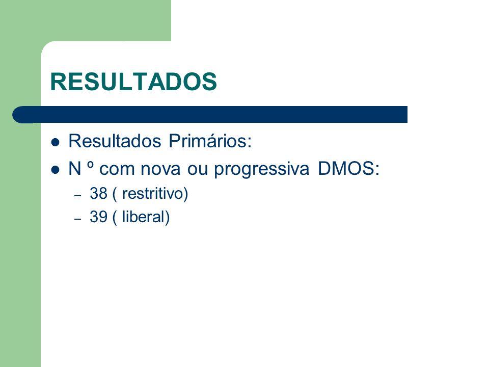 RESULTADOS Resultados Primários: N º com nova ou progressiva DMOS: