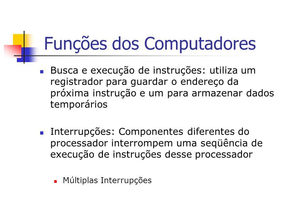Funções dos Computadores