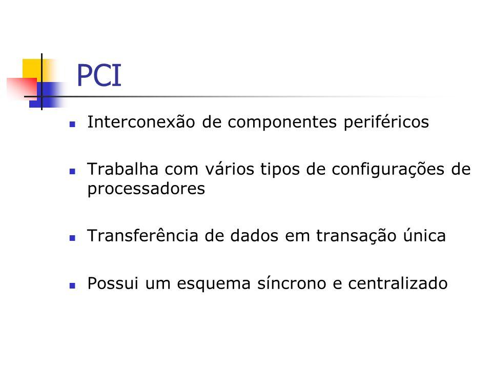 PCI Interconexão de componentes periféricos
