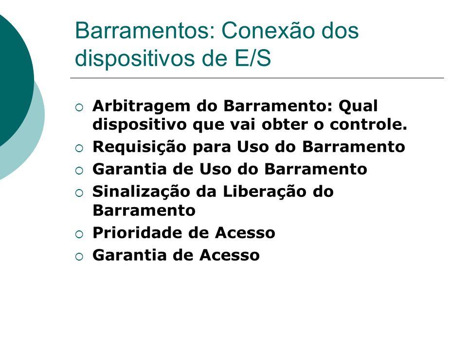 Barramentos: Conexão dos dispositivos de E/S
