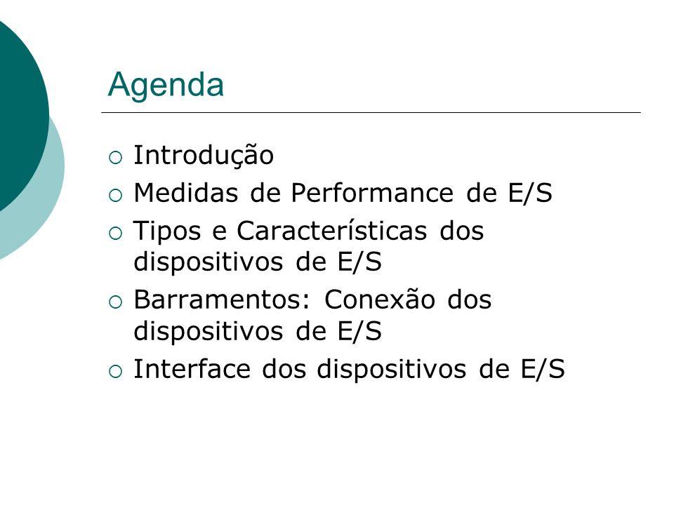 Agenda Introdução Medidas de Performance de E/S
