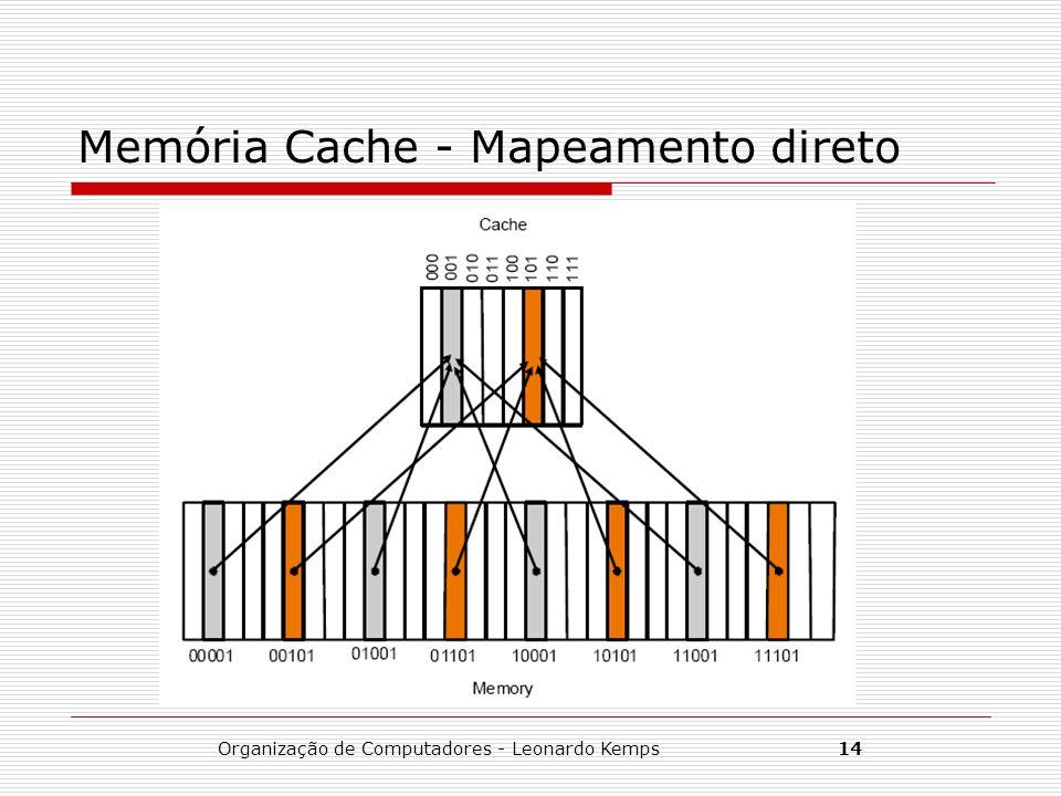 Memória Cache - Mapeamento direto