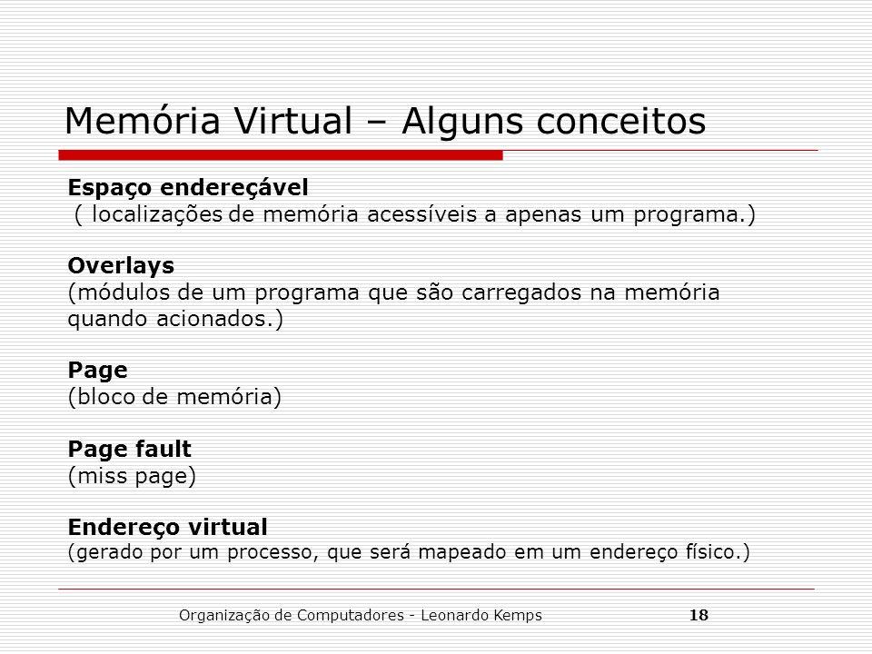 Memória Virtual – Alguns conceitos