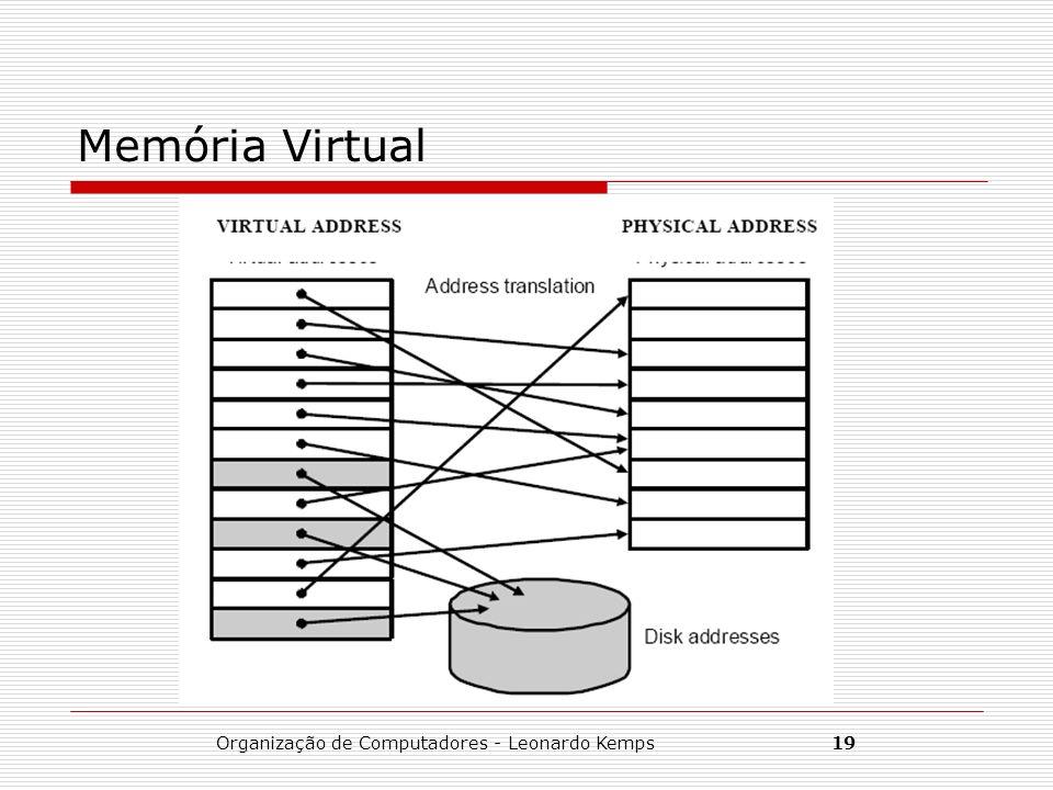 Organização de Computadores - Leonardo Kemps