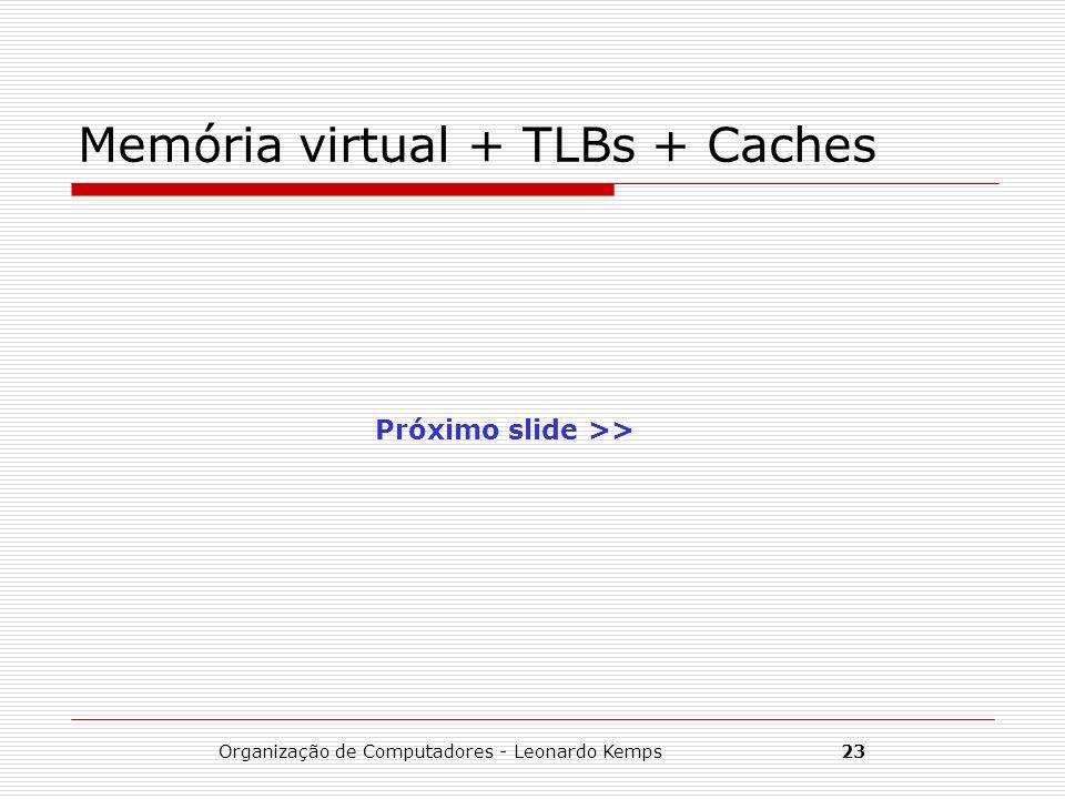 Memória virtual + TLBs + Caches