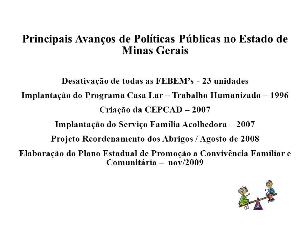 Principais Avanços de Políticas Públicas no Estado de Minas Gerais