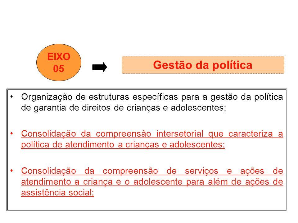 Gestão da política EIXO 05
