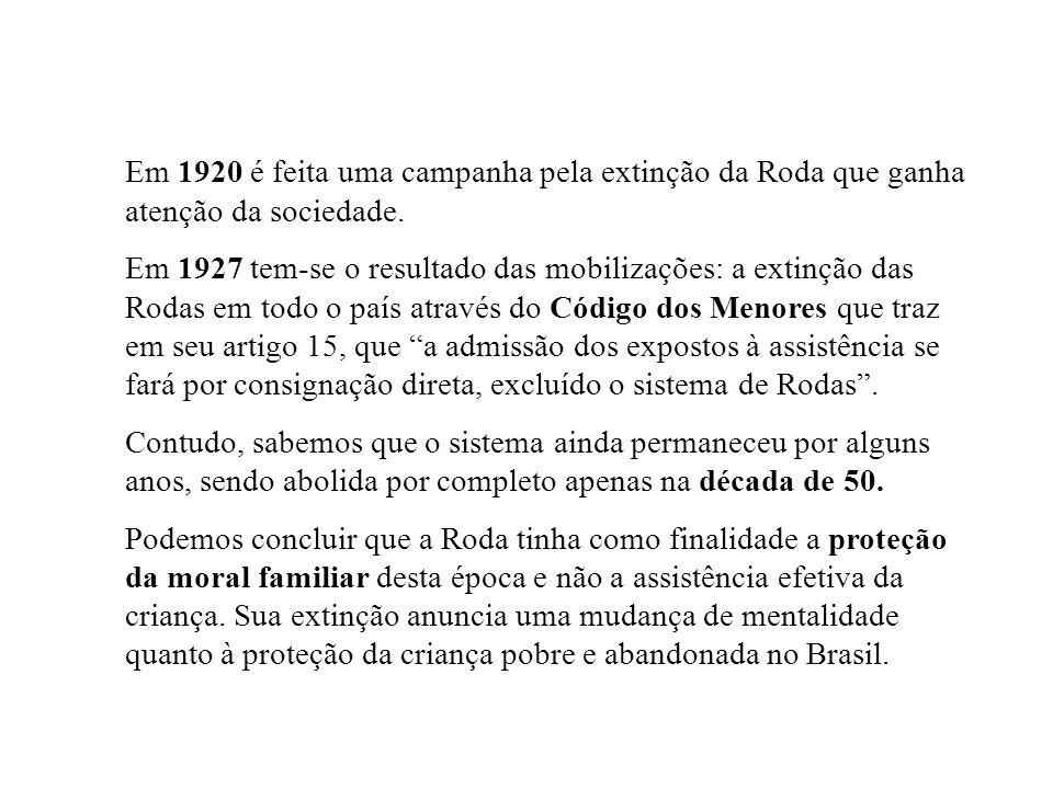 Em 1920 é feita uma campanha pela extinção da Roda que ganha atenção da sociedade.