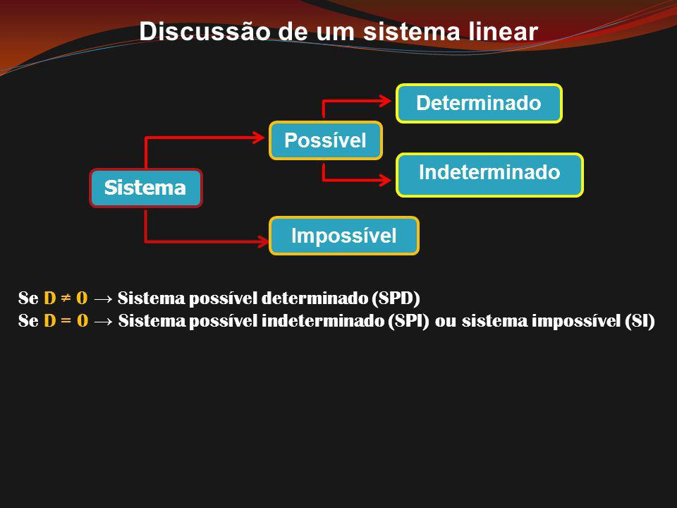 Discussão de um sistema linear