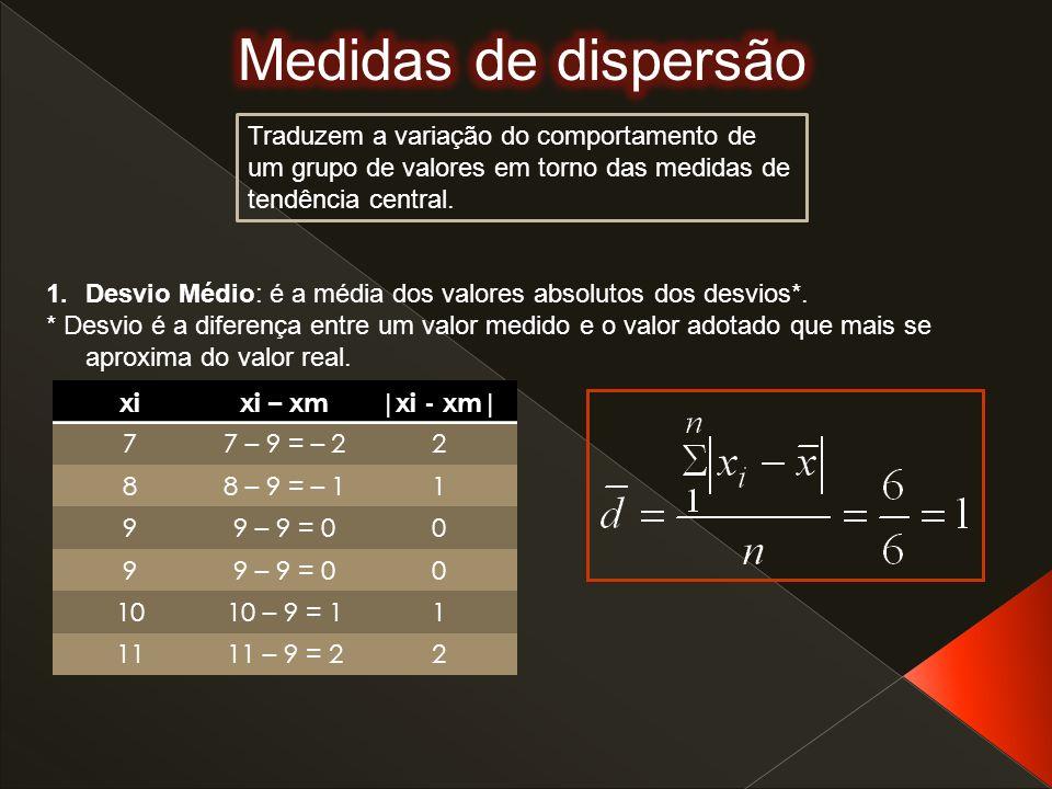 Medidas de dispersão Traduzem a variação do comportamento de um grupo de valores em torno das medidas de tendência central.