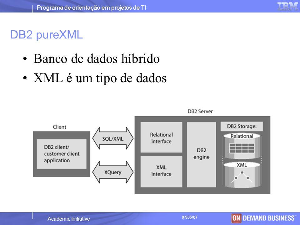 Banco de dados híbrido XML é um tipo de dados DB2 pureXML