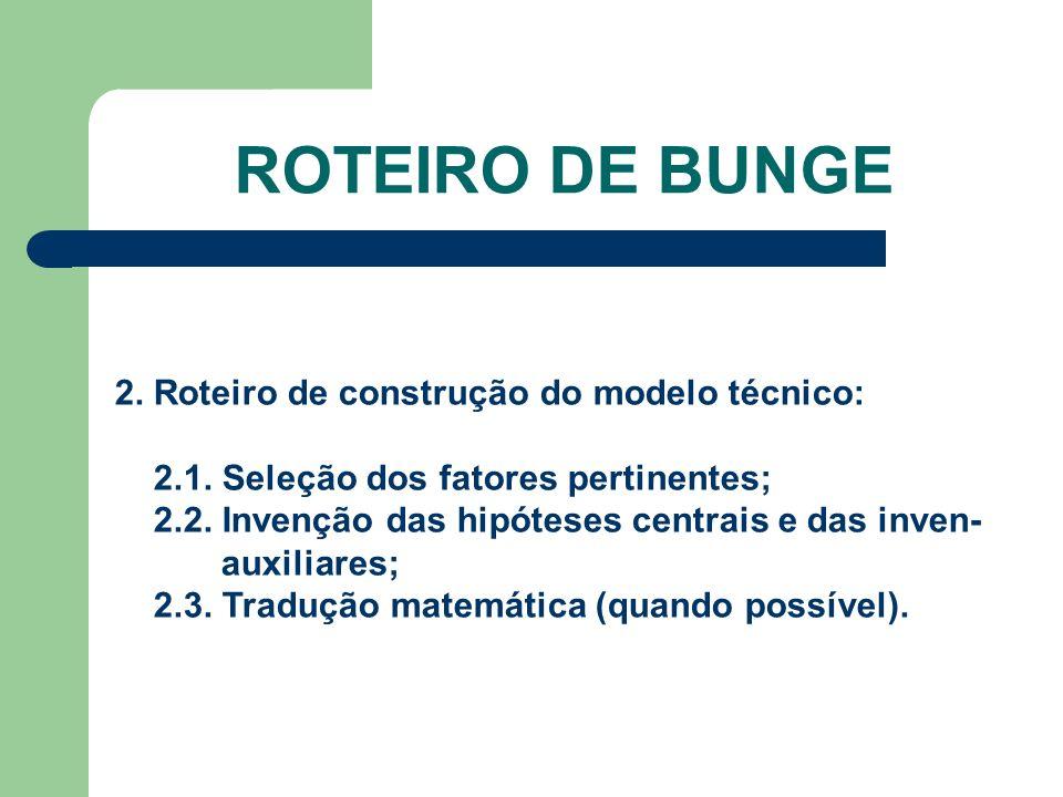 ROTEIRO DE BUNGE 2. Roteiro de construção do modelo técnico: