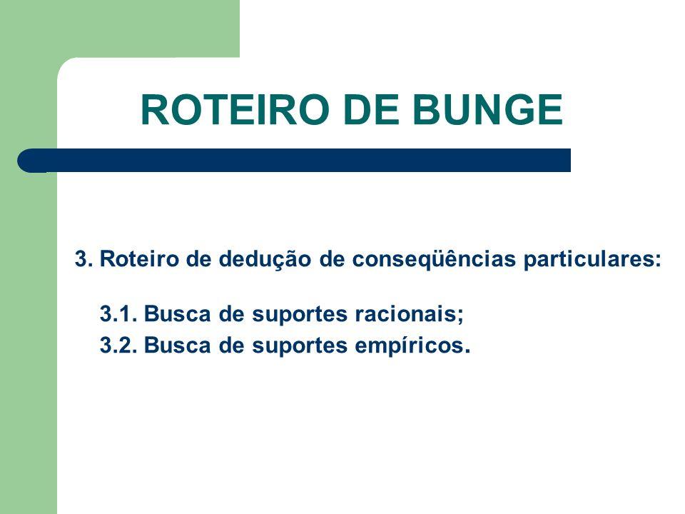ROTEIRO DE BUNGE 3. Roteiro de dedução de conseqüências particulares: