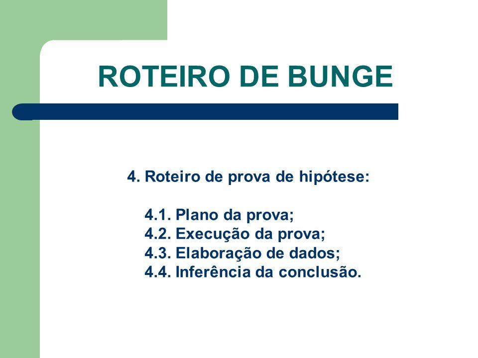 ROTEIRO DE BUNGE 4. Roteiro de prova de hipótese: 4.1. Plano da prova;