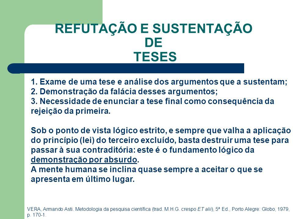 REFUTAÇÃO E SUSTENTAÇÃO DE TESES