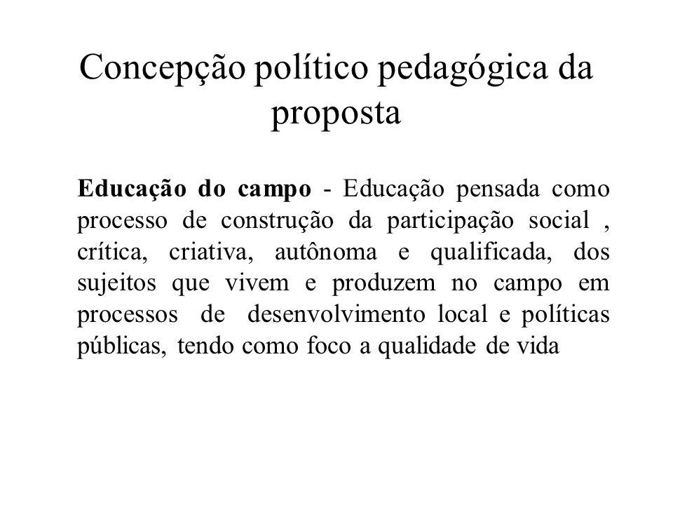 Concepção político pedagógica da proposta