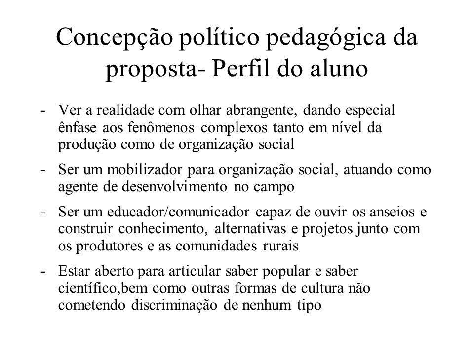 Concepção político pedagógica da proposta- Perfil do aluno