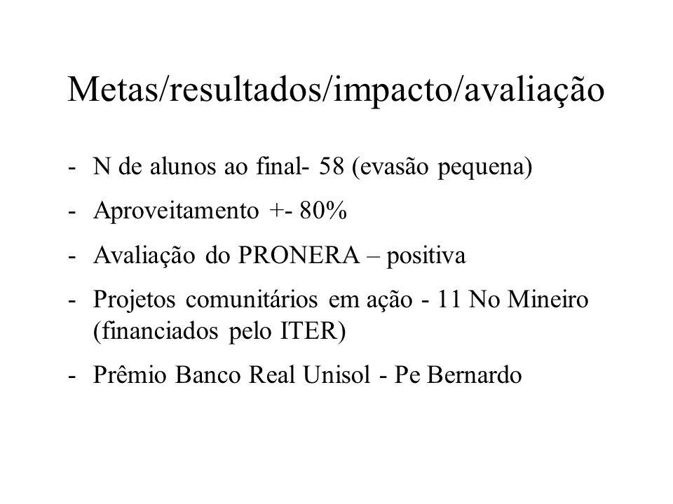 Metas/resultados/impacto/avaliação