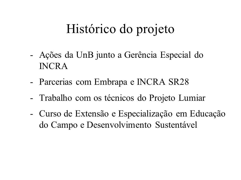 Histórico do projeto Ações da UnB junto a Gerência Especial do INCRA