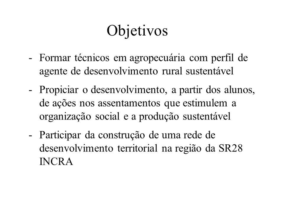 Objetivos Formar técnicos em agropecuária com perfil de agente de desenvolvimento rural sustentável.