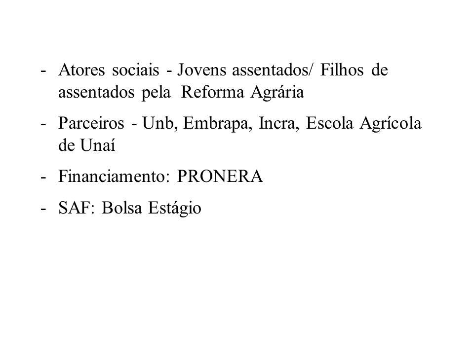 Atores sociais - Jovens assentados/ Filhos de assentados pela Reforma Agrária