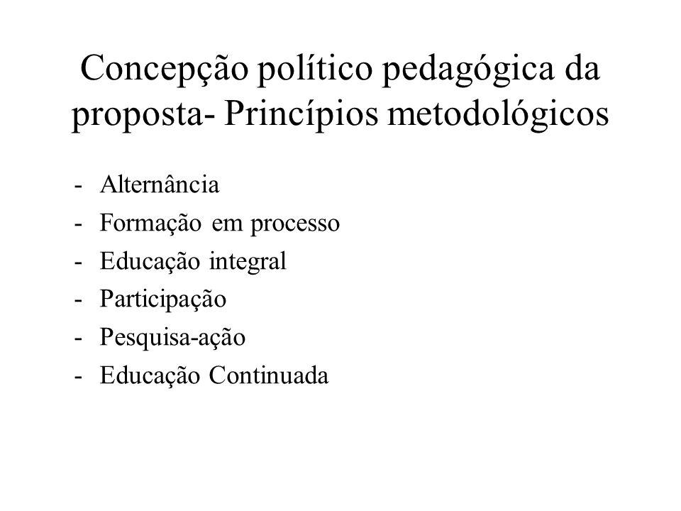 Concepção político pedagógica da proposta- Princípios metodológicos