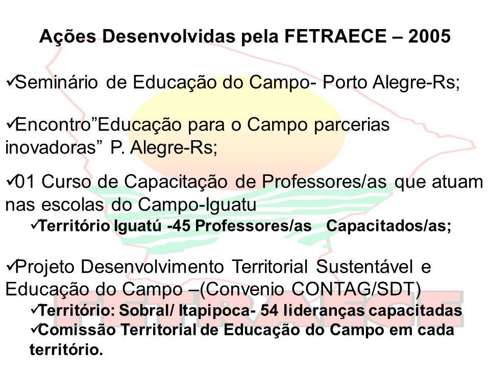 Ações Desenvolvidas pela FETRAECE – 2005