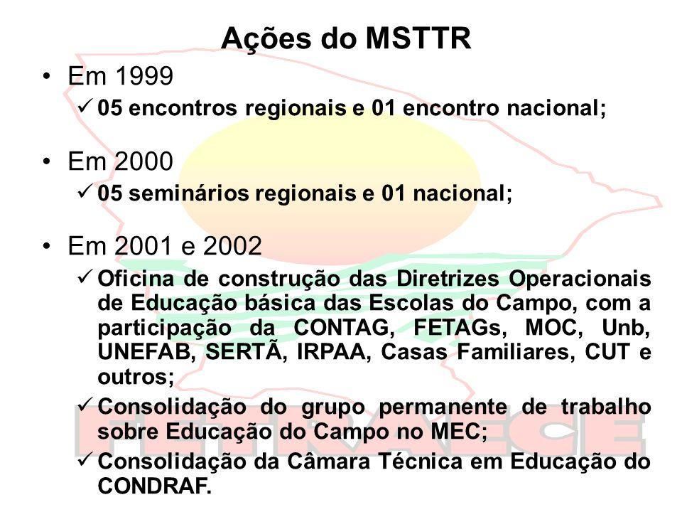 Ações do MSTTR Em 1999. 05 encontros regionais e 01 encontro nacional; Em 2000. 05 seminários regionais e 01 nacional;