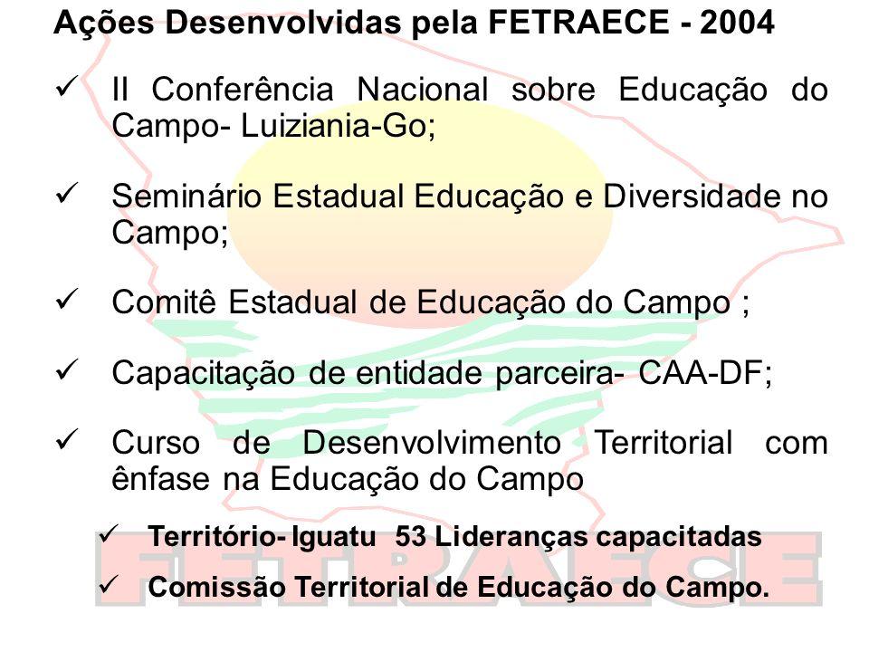 Ações Desenvolvidas pela FETRAECE - 2004