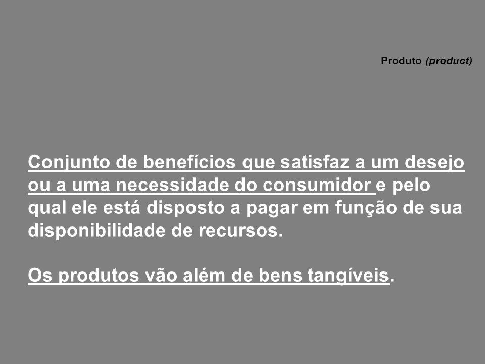 Os produtos vão além de bens tangíveis.