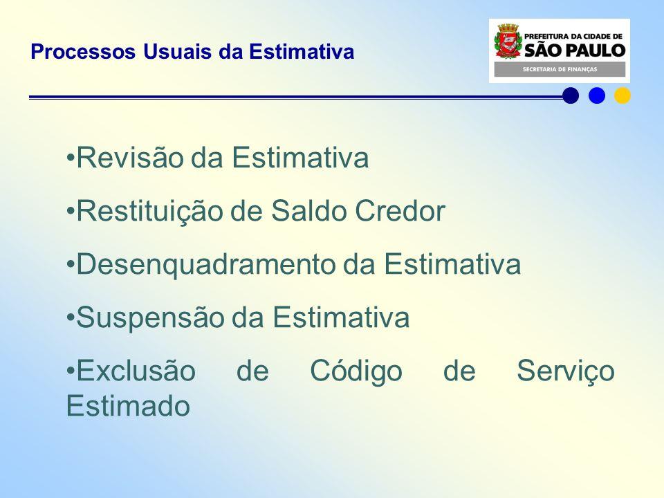 Restituição de Saldo Credor Desenquadramento da Estimativa