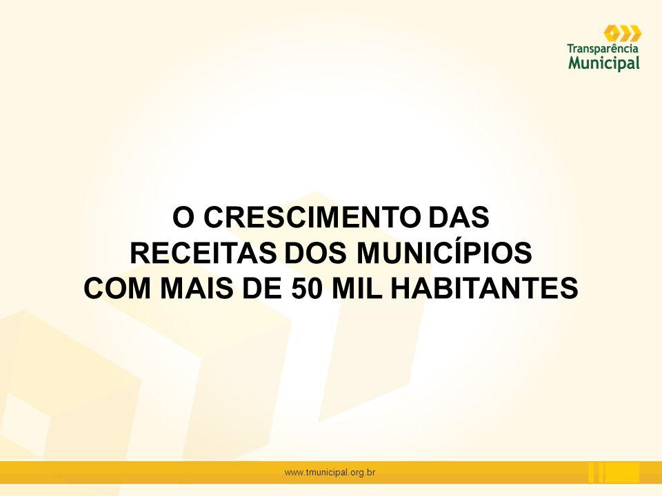 RECEITAS DOS MUNICÍPIOS COM MAIS DE 50 MIL HABITANTES