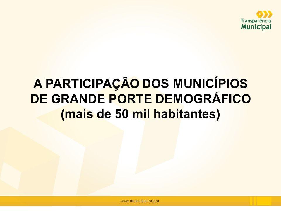 A PARTICIPAÇÃO DOS MUNICÍPIOS DE GRANDE PORTE DEMOGRÁFICO