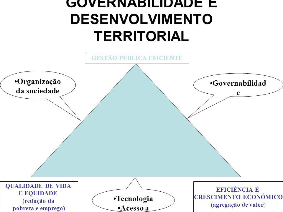 GOVERNABILIDADE E DESENVOLVIMENTO TERRITORIAL