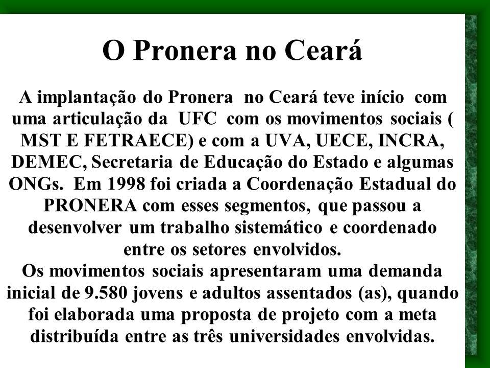 O Pronera no Ceará A implantação do Pronera no Ceará teve início com uma articulação da UFC com os movimentos sociais ( MST E FETRAECE) e com a UVA, UECE, INCRA, DEMEC, Secretaria de Educação do Estado e algumas ONGs.