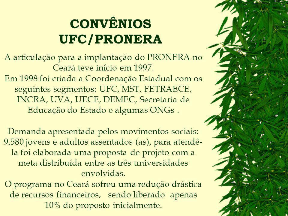 CONVÊNIOS UFC/PRONERA