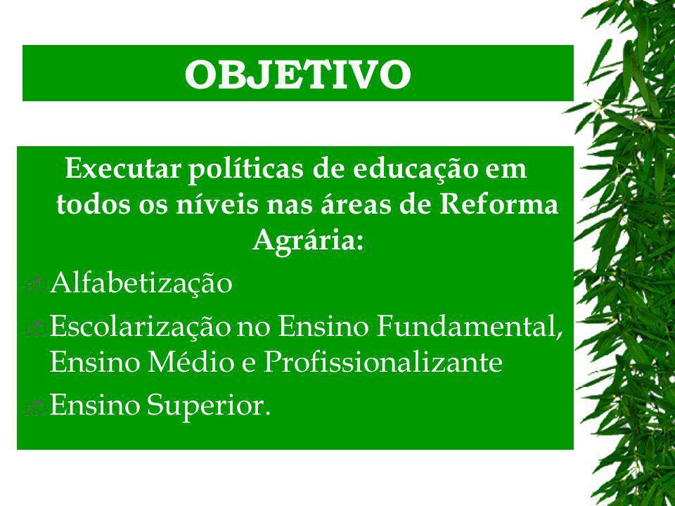 OBJETIVO Executar políticas de educação em todos os níveis nas áreas de Reforma Agrária: Alfabetização.