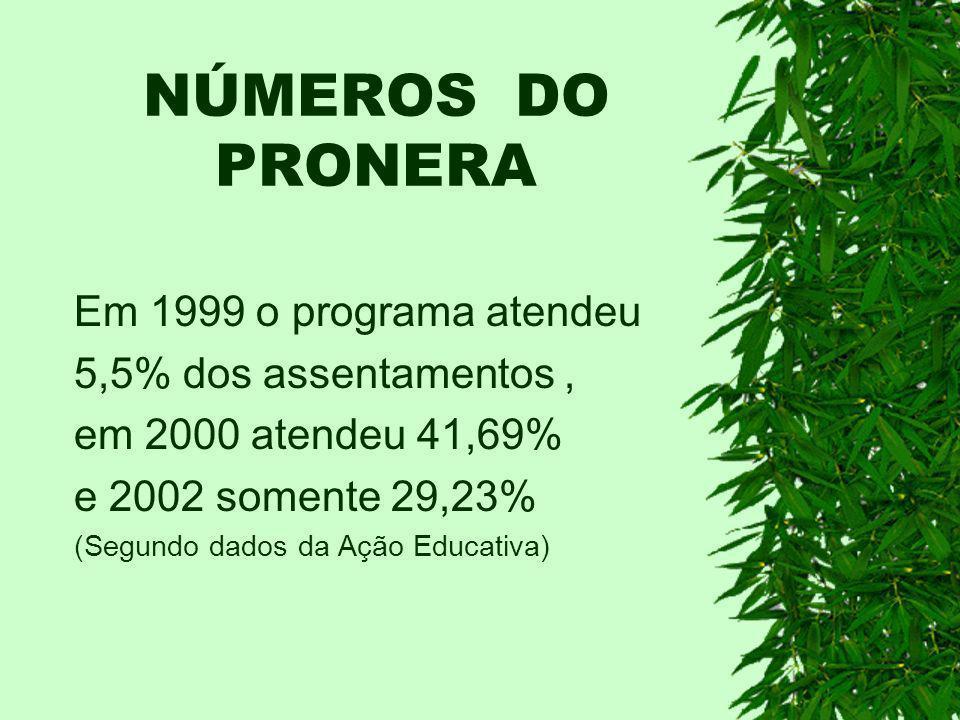 NÚMEROS DO PRONERA Em 1999 o programa atendeu 5,5% dos assentamentos ,