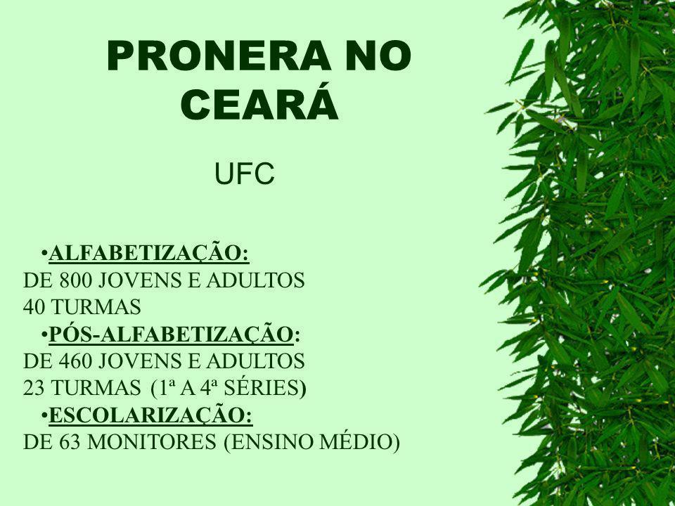 PRONERA NO CEARÁ UFC ALFABETIZAÇÃO: DE 800 JOVENS E ADULTOS 40 TURMAS